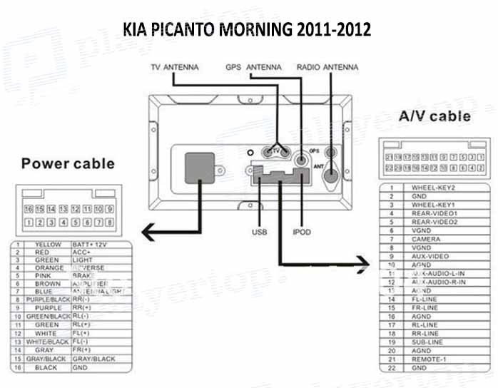 u2a3b u1408 sch u00e9ma electrique kia picanto  u21d2 player top