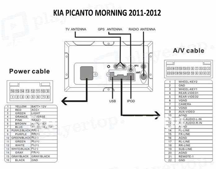 Schema Elettrico Kia Picanto : Schéma electrique kia picanto player top