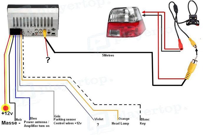 le guide pour savoir comment brancher camera de recul sur autoradio player top. Black Bedroom Furniture Sets. Home Design Ideas